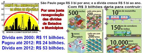 divida_paulistana2012