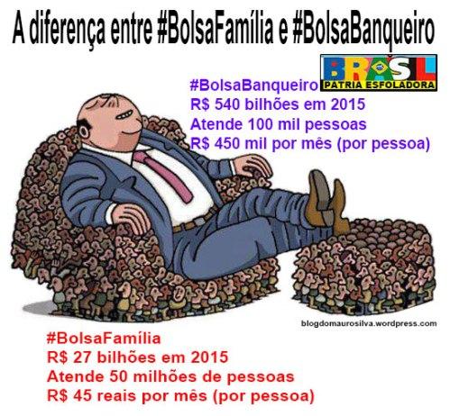 a_diferenca_bolsafamilia_bolsabanqueiro2015